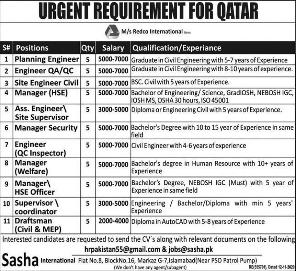 Redco International Qatar Jobs January 2021