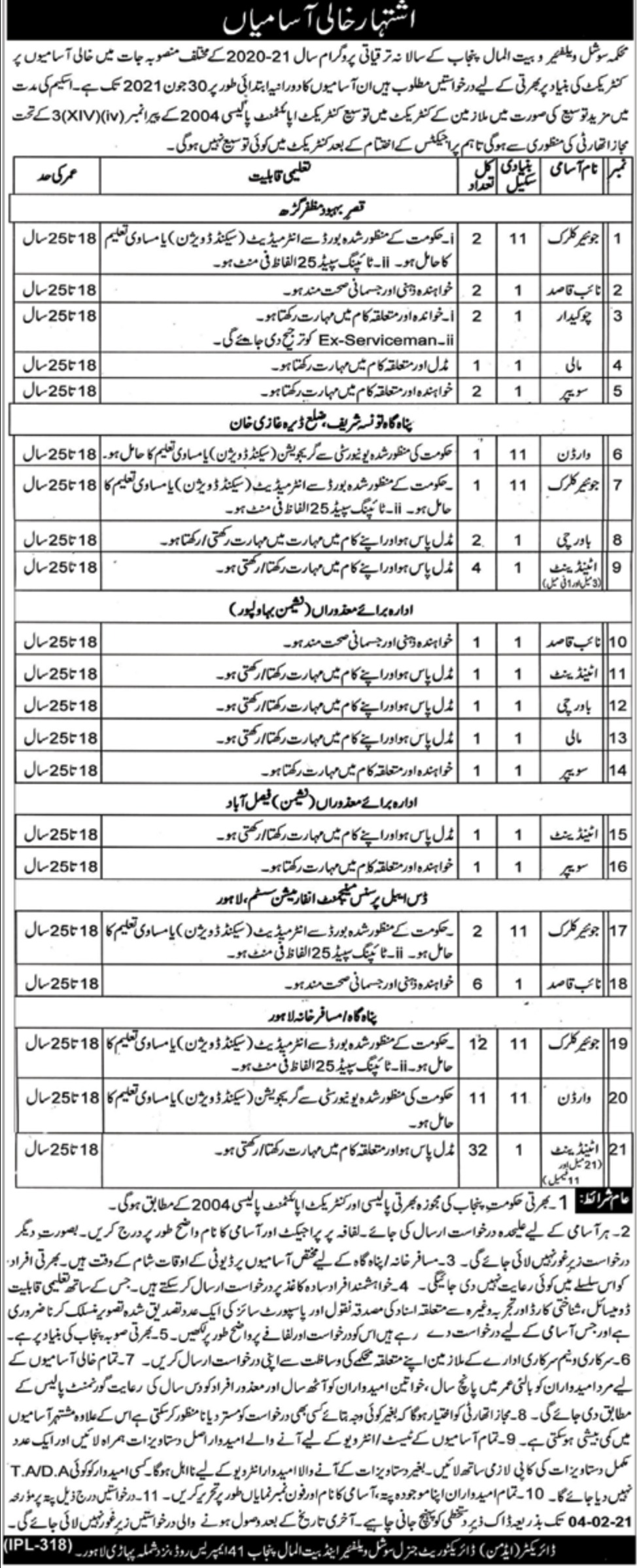 Social Welfare & Bait ul Mal Punjab Jobs January 2021