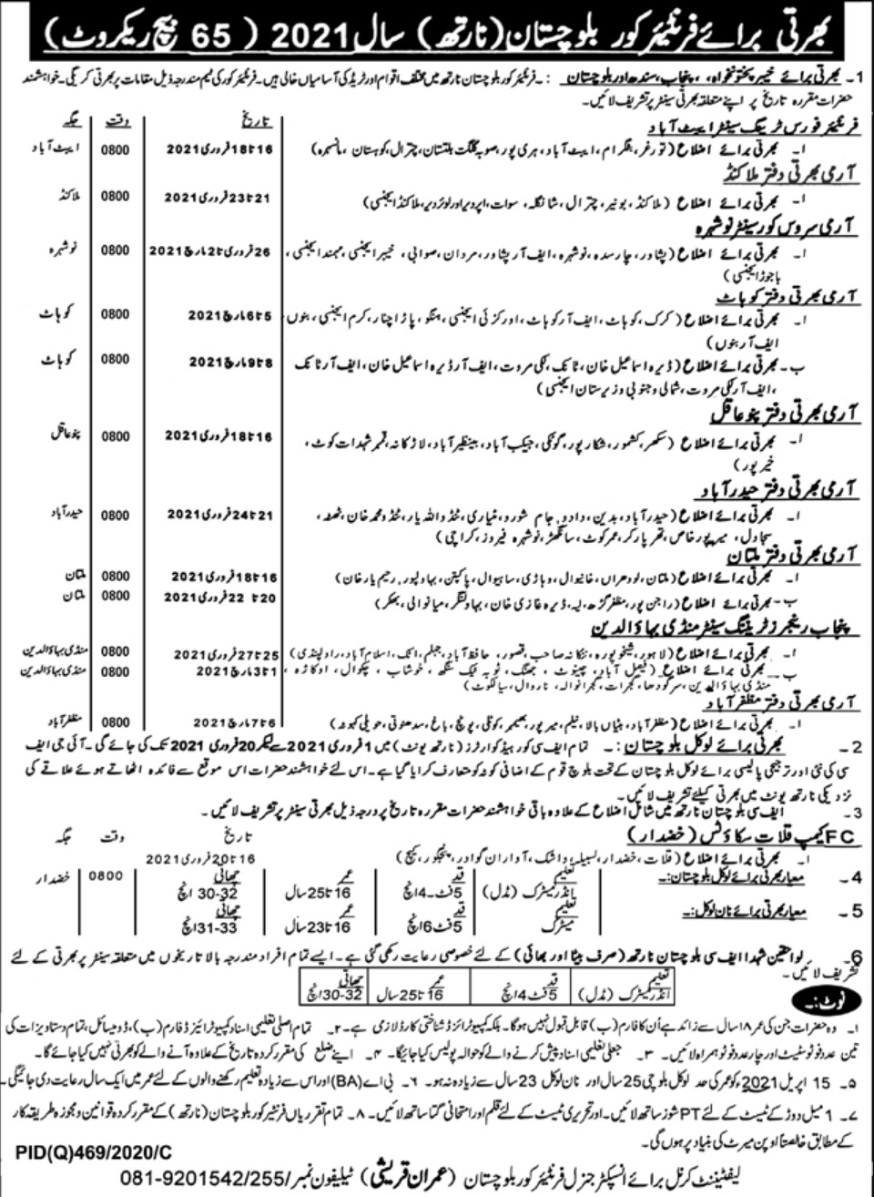 Frontier Corps FC Balochistan Jobs February 2021