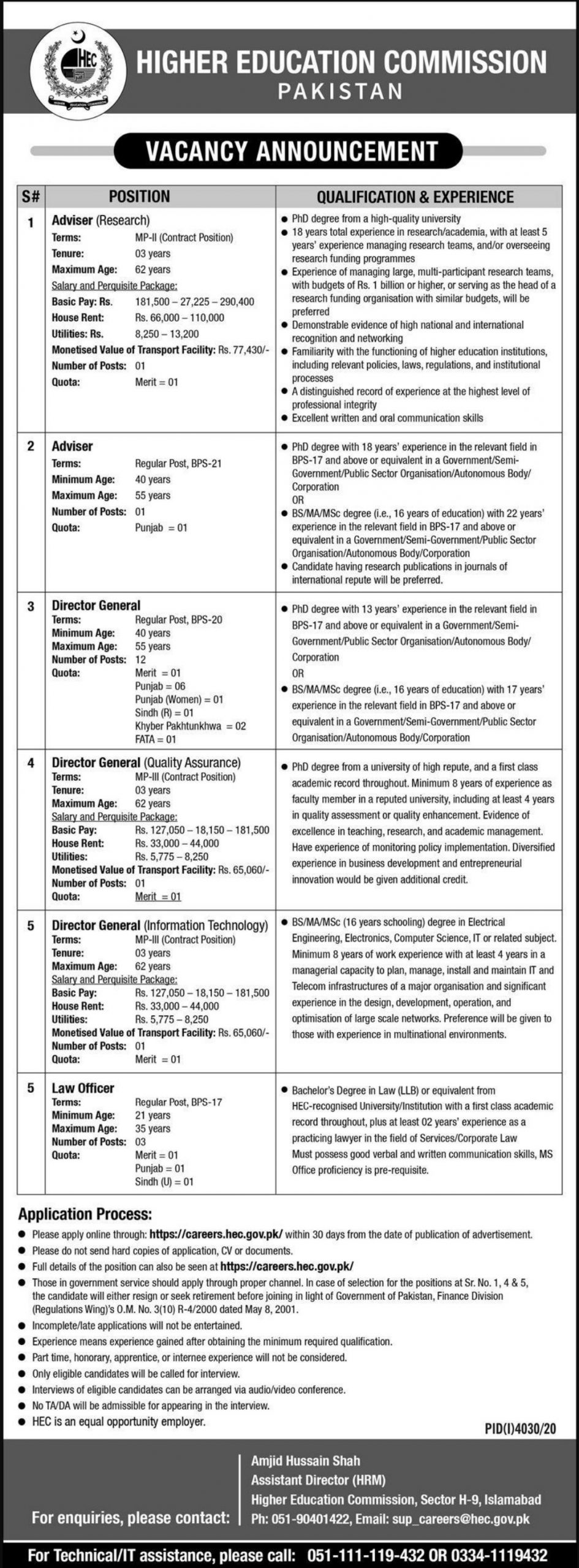 Higher Education Commission HEC Jobs February 2021