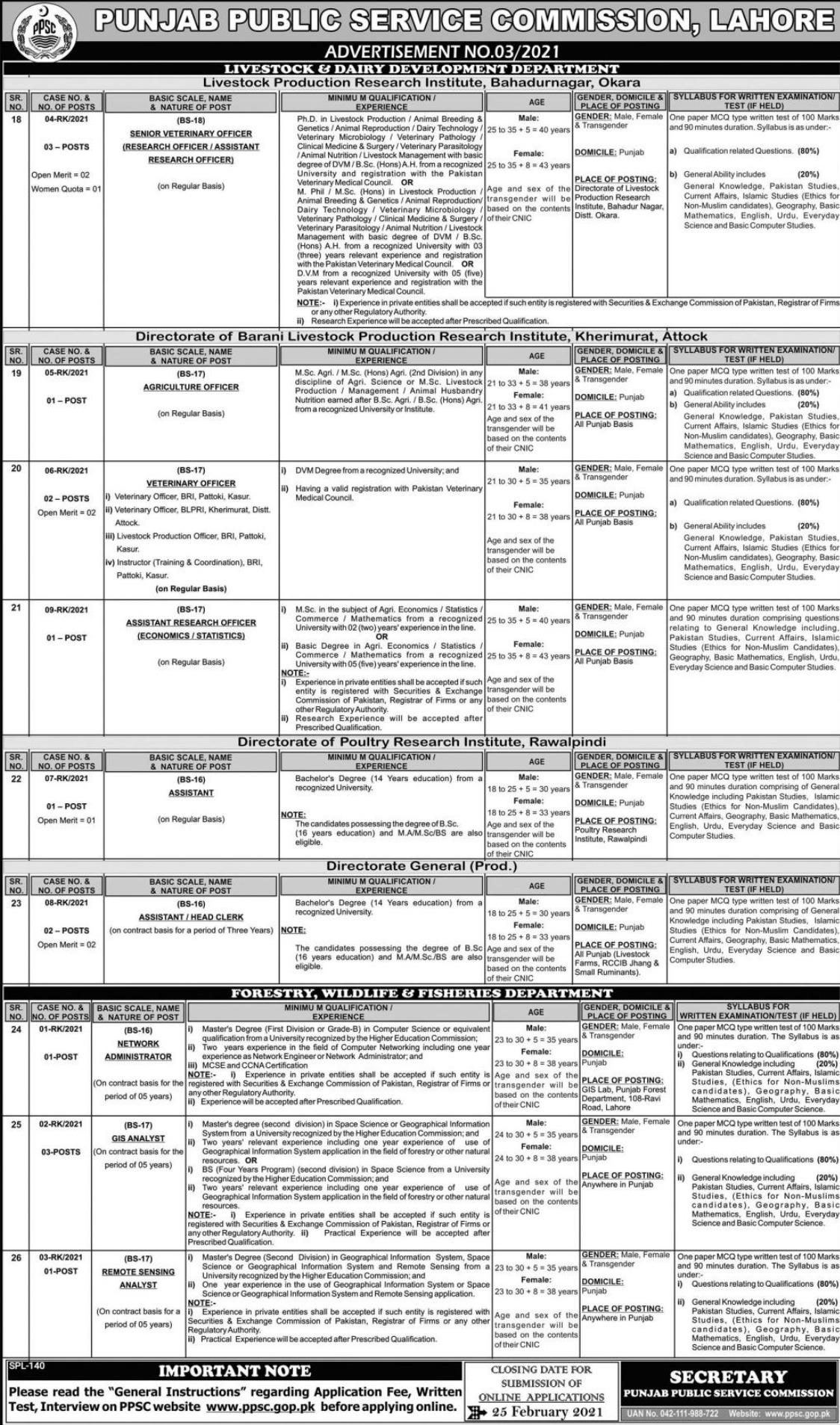Punjab Public Service Commission PPSC Jobs February 2021
