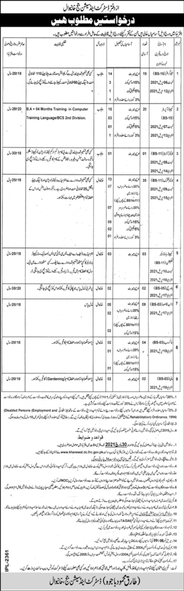 District & Session Court Khanewal Jobs March 2021