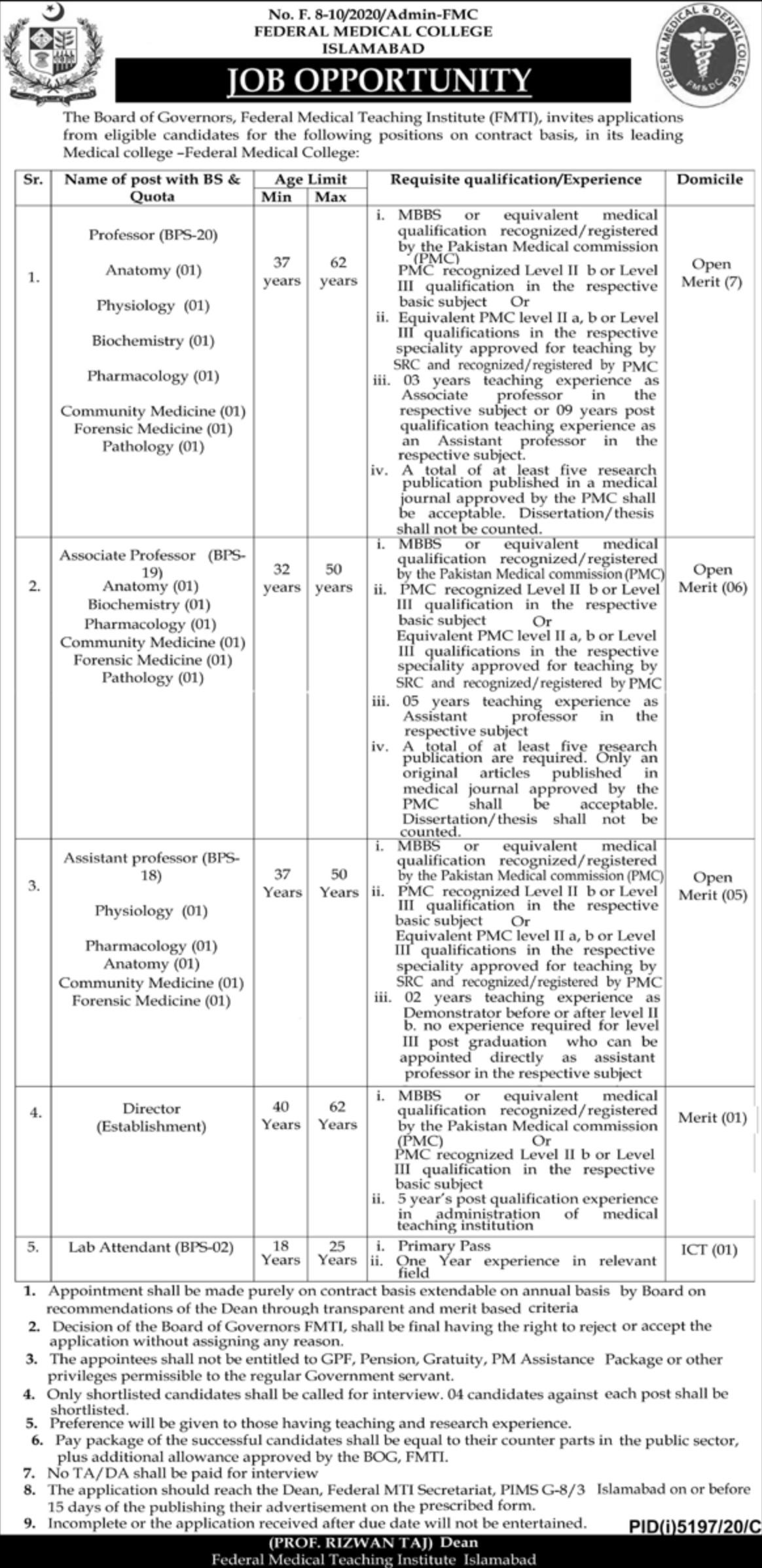 Federal Medical College Islamabad Jobs March 2021