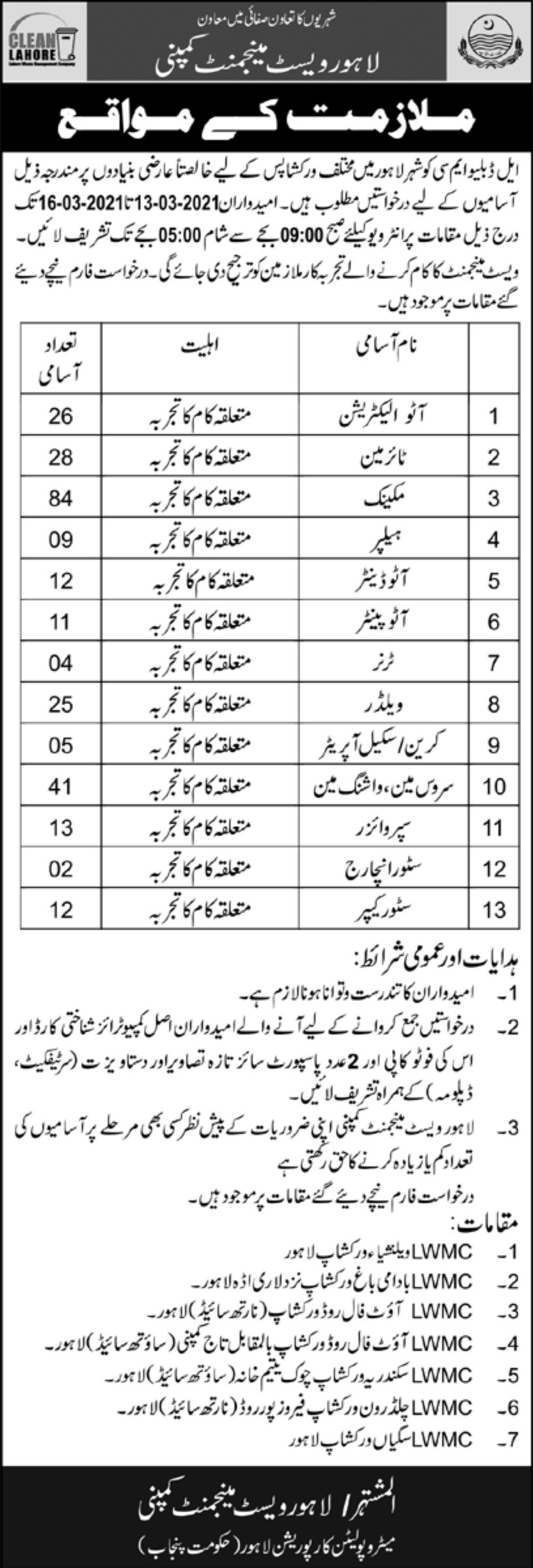 LWMC Lahore Waste Management Company Jobs March 2021