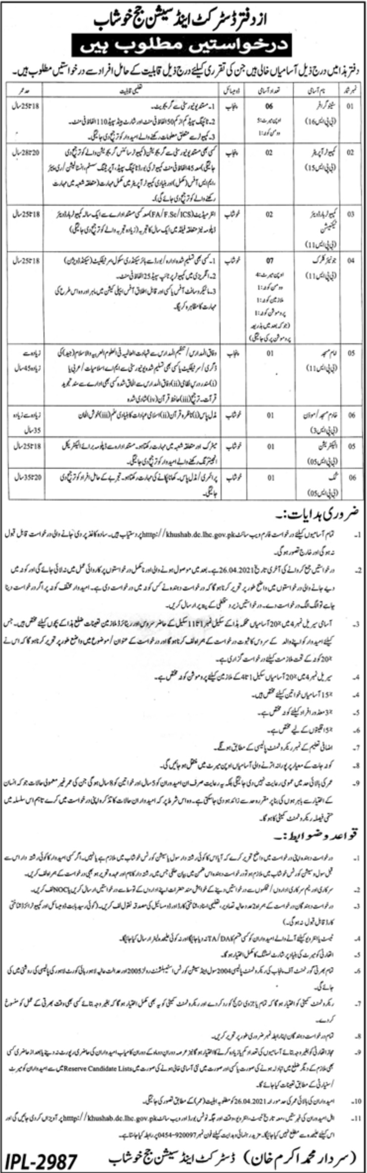 District & Session Court Khushab Jobs April 2021