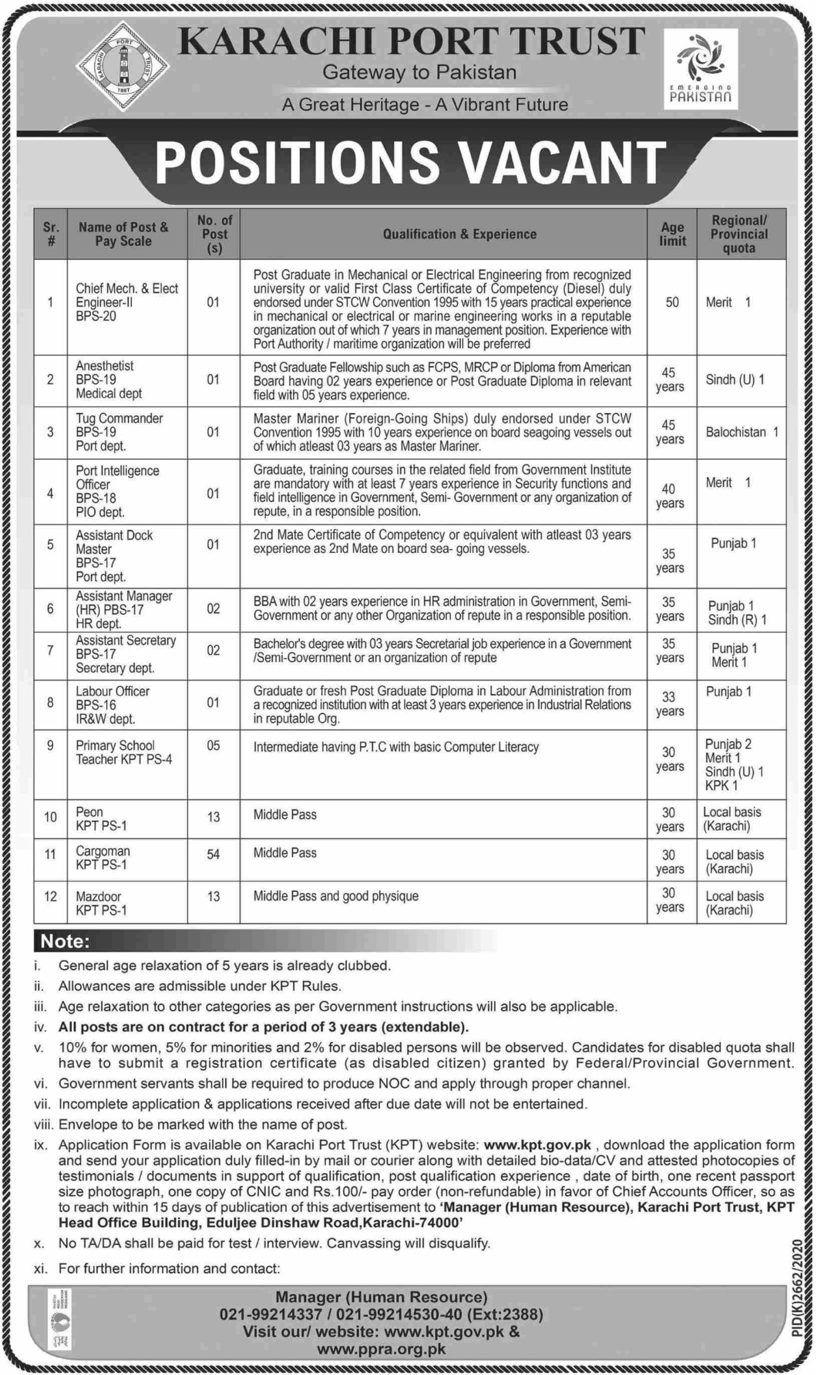 Karachi Port Trust Jobs April 2021