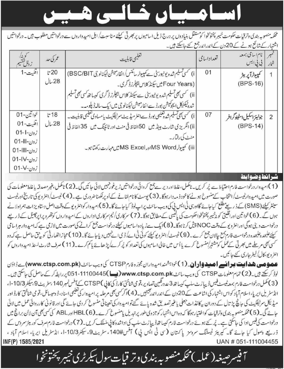 Planning & Development Department Peshawar KPK Jobs April 2021