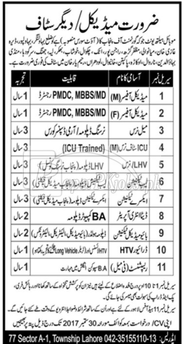 Mobile Health Unit MHU Punjab Jobs 2017