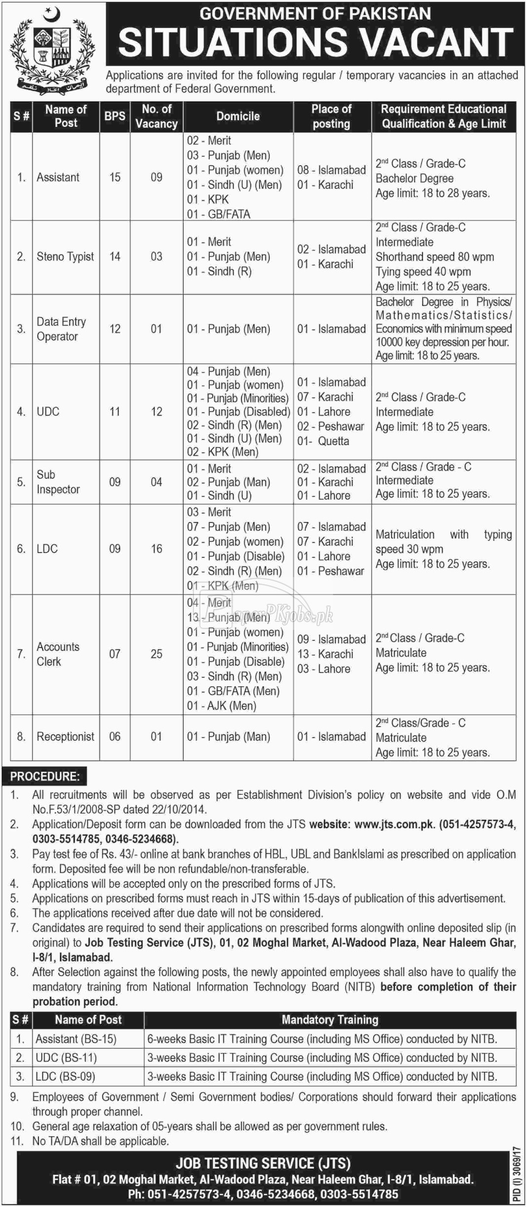 Federal Government Organization JTS Jobs 2017
