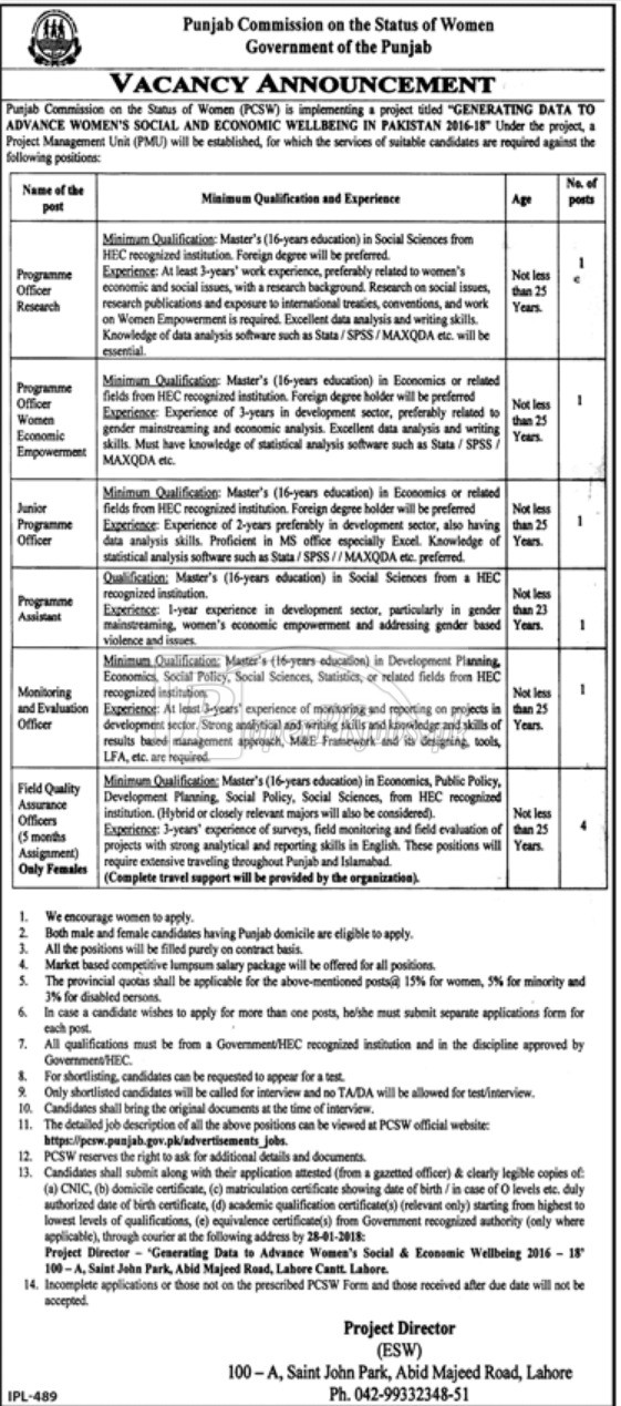 Punjab Commission on the Status of Women PCSW Jobs 2018