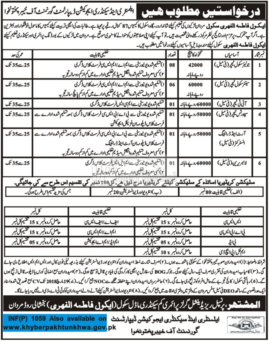 Kpk Elementary And Secondary Education Department Pts Jobs