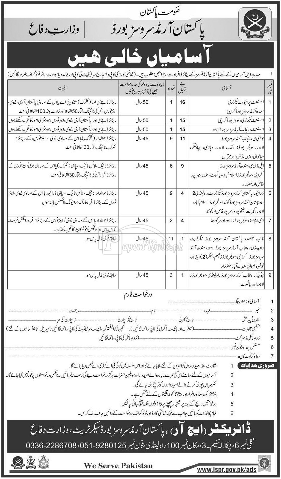 Pakistan Armed Services Board Ministry of Defence Jobs 2018
