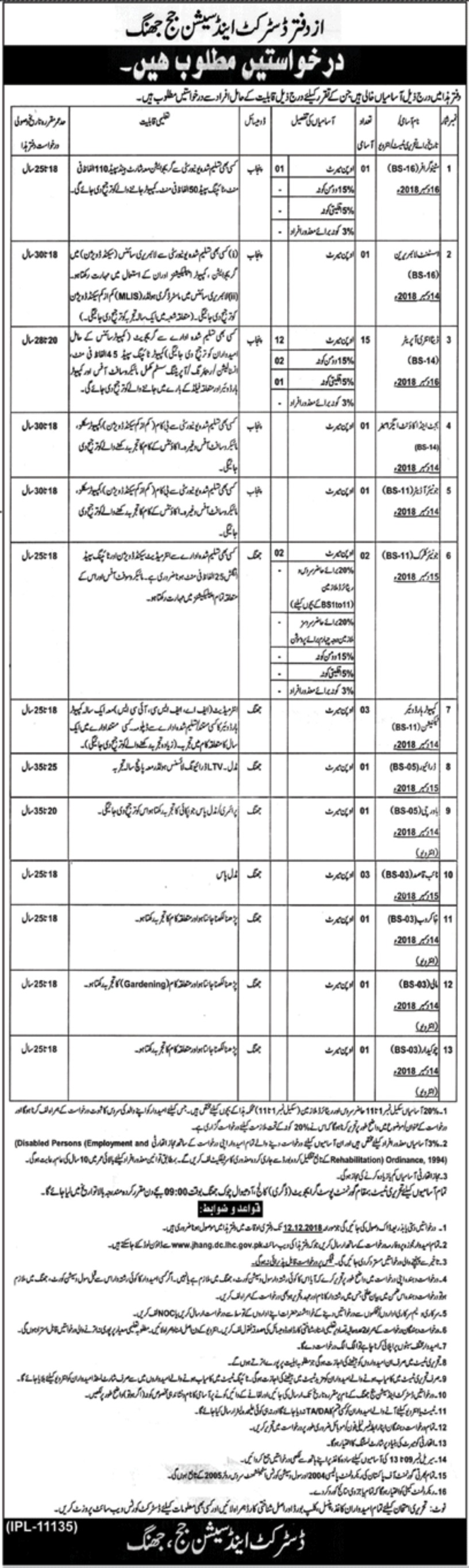 District & Session Court Jhang Jobs 2018