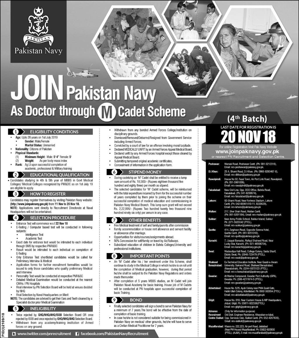 Join Pakistan Navy as Doctor 2018