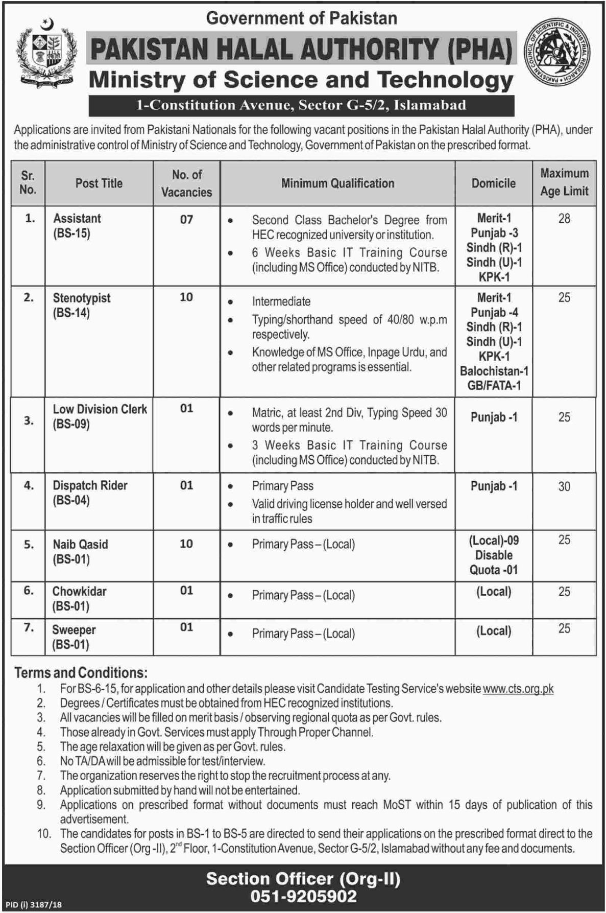 Pakistan Halal Authority Jobs 2019 Ministry of Science & Technology