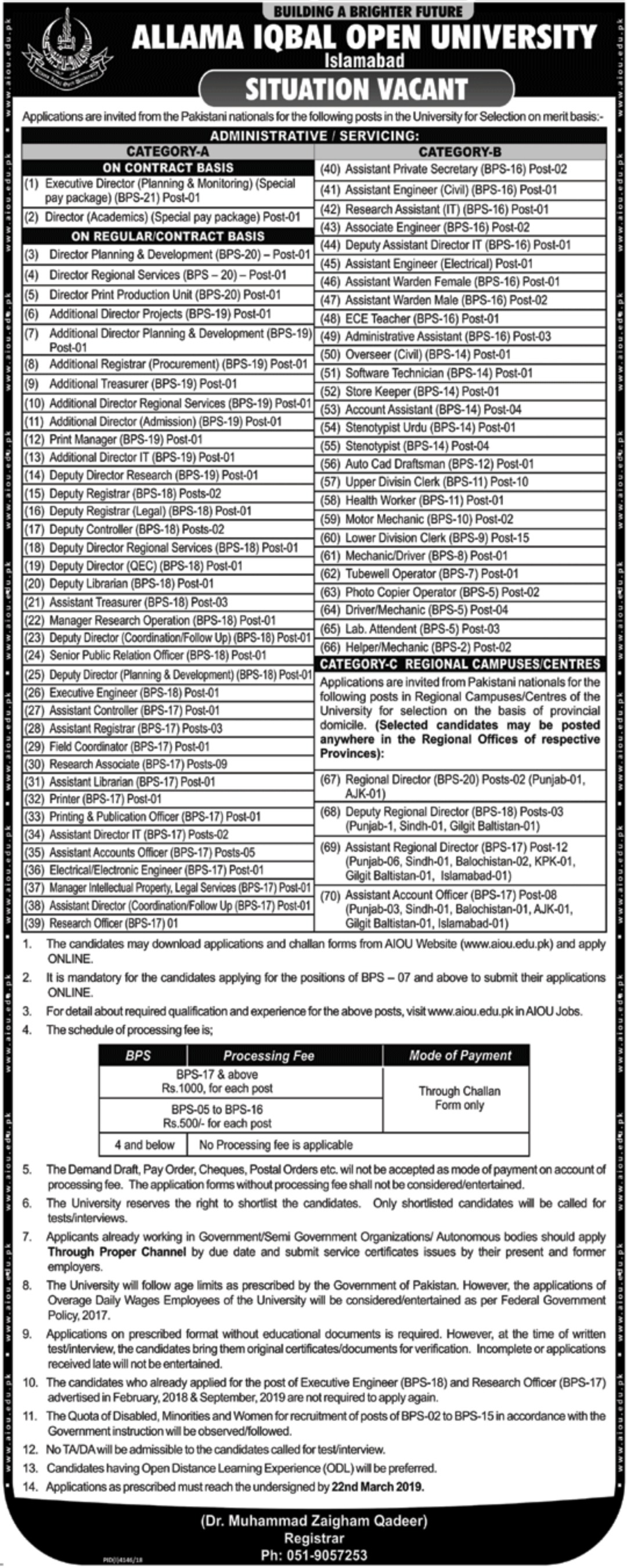 AIOU Jobs 2019 Allama Iqbal Open University Latest