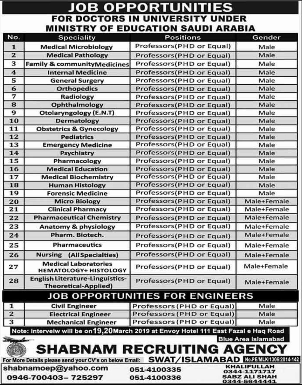 Ministry of Education Saudi Arabia Jobs 2019 Doctors and Engineers Latest