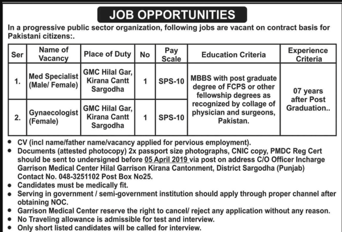Public Sector Organization Jobs 2019 P.O.Box 25 Sargodha Latest
