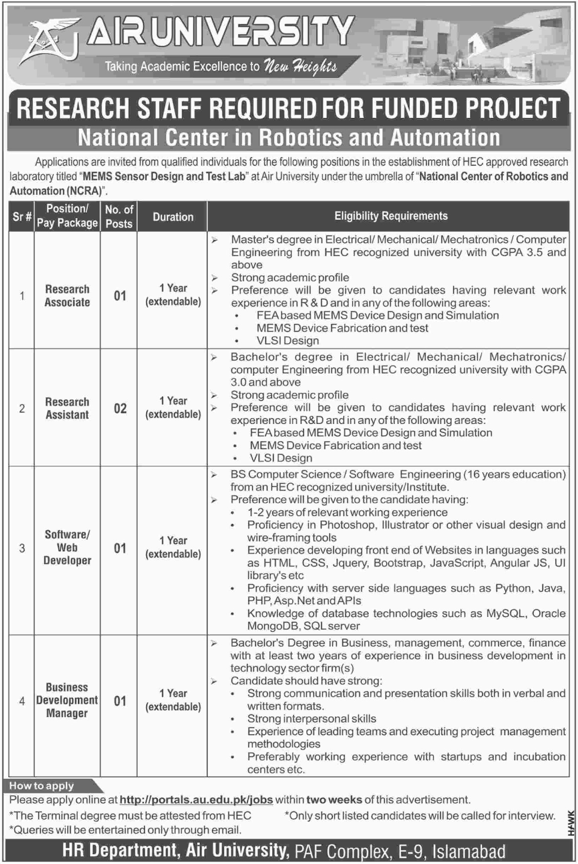 Air University Islamabad Jobs 2019 Research Staff