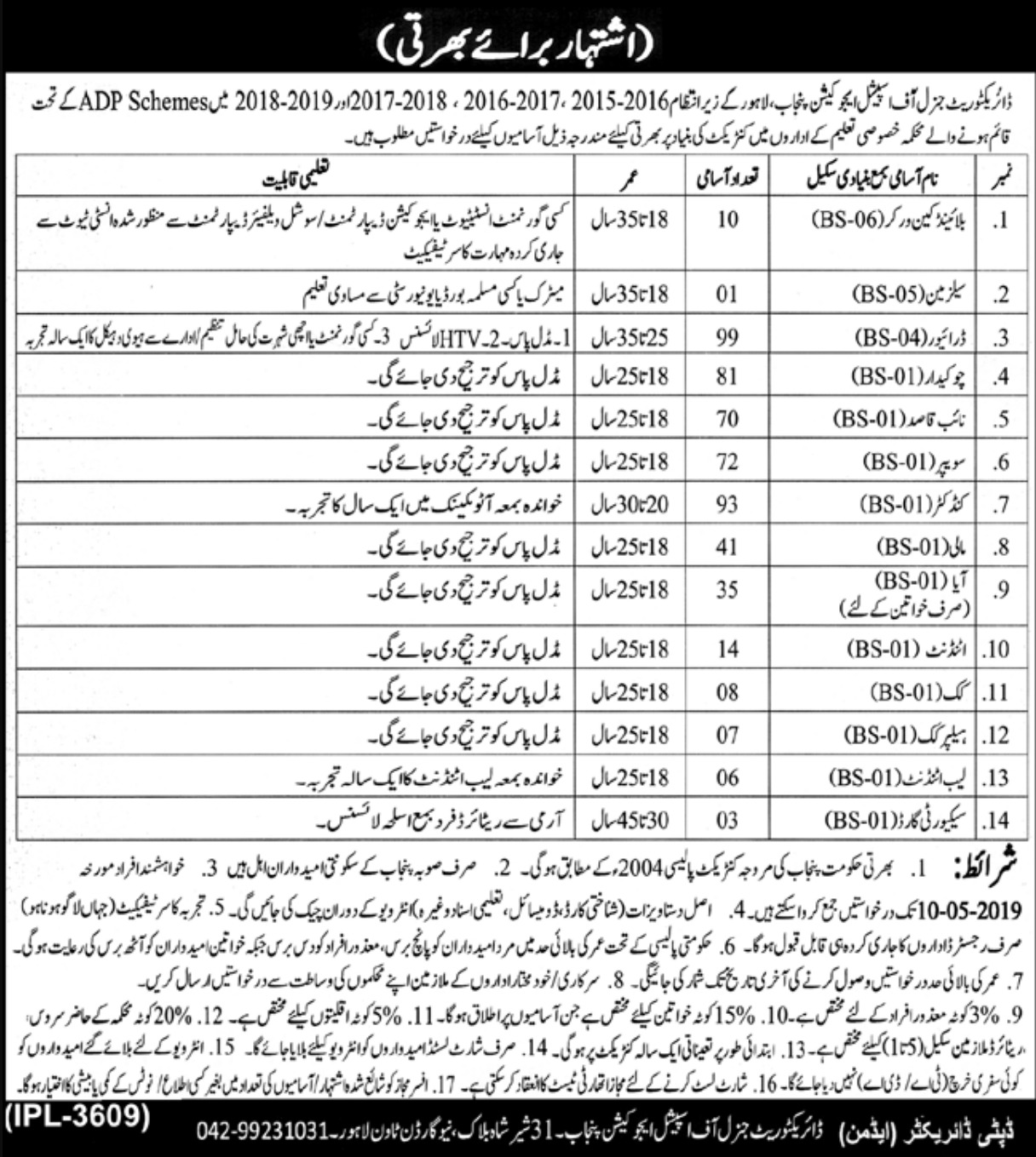 Directorate General of Special Education Punjab Lahore Jobs 2019 Latest
