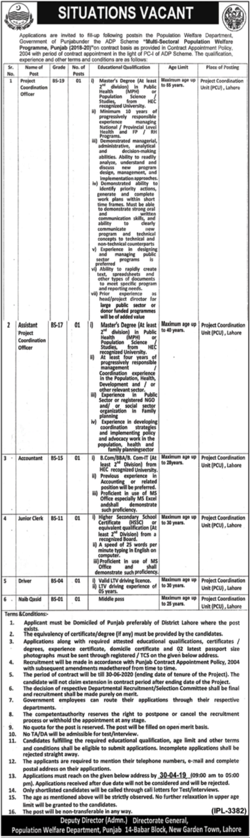 Population Welfare Department Jobs 2019 Government of Punjab Latest
