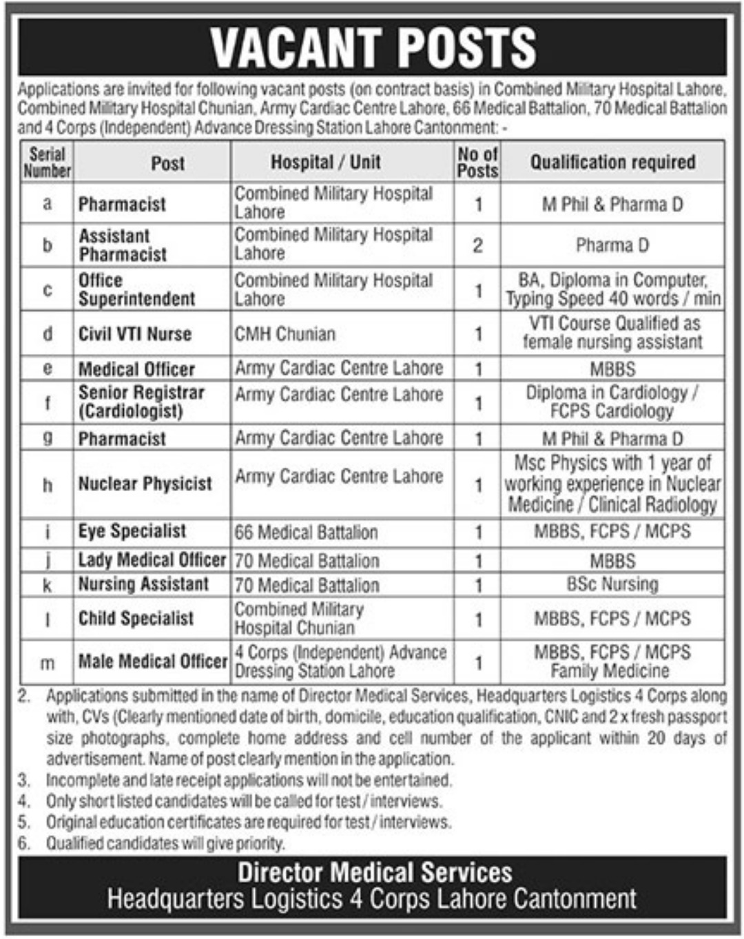 Combined Military Hospital CMH Lahore Jobs 2019