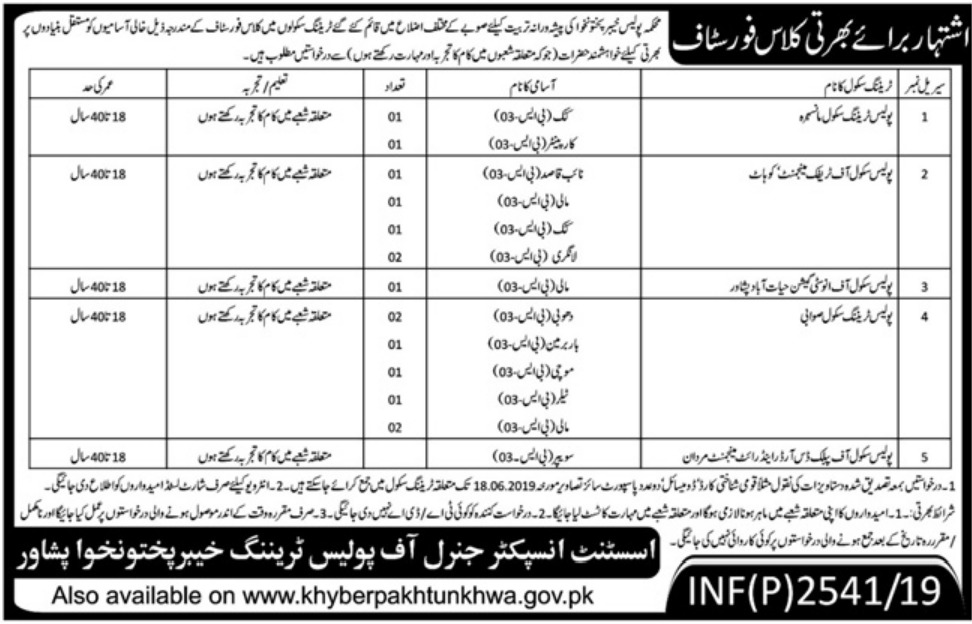 KPK Police Jobs 2019 Latest
