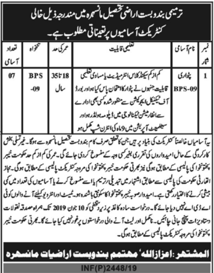 Land Management Department Mansehra Jobs 2019 KPK