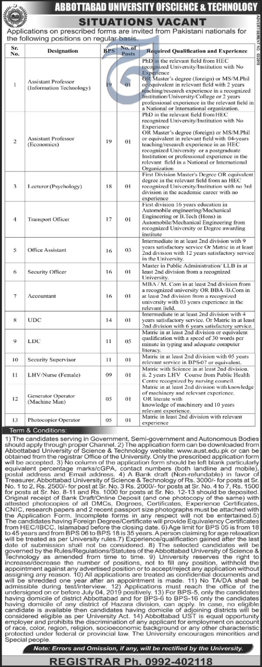 Abbottabad University of Science & Technology AUST Jobs 2019