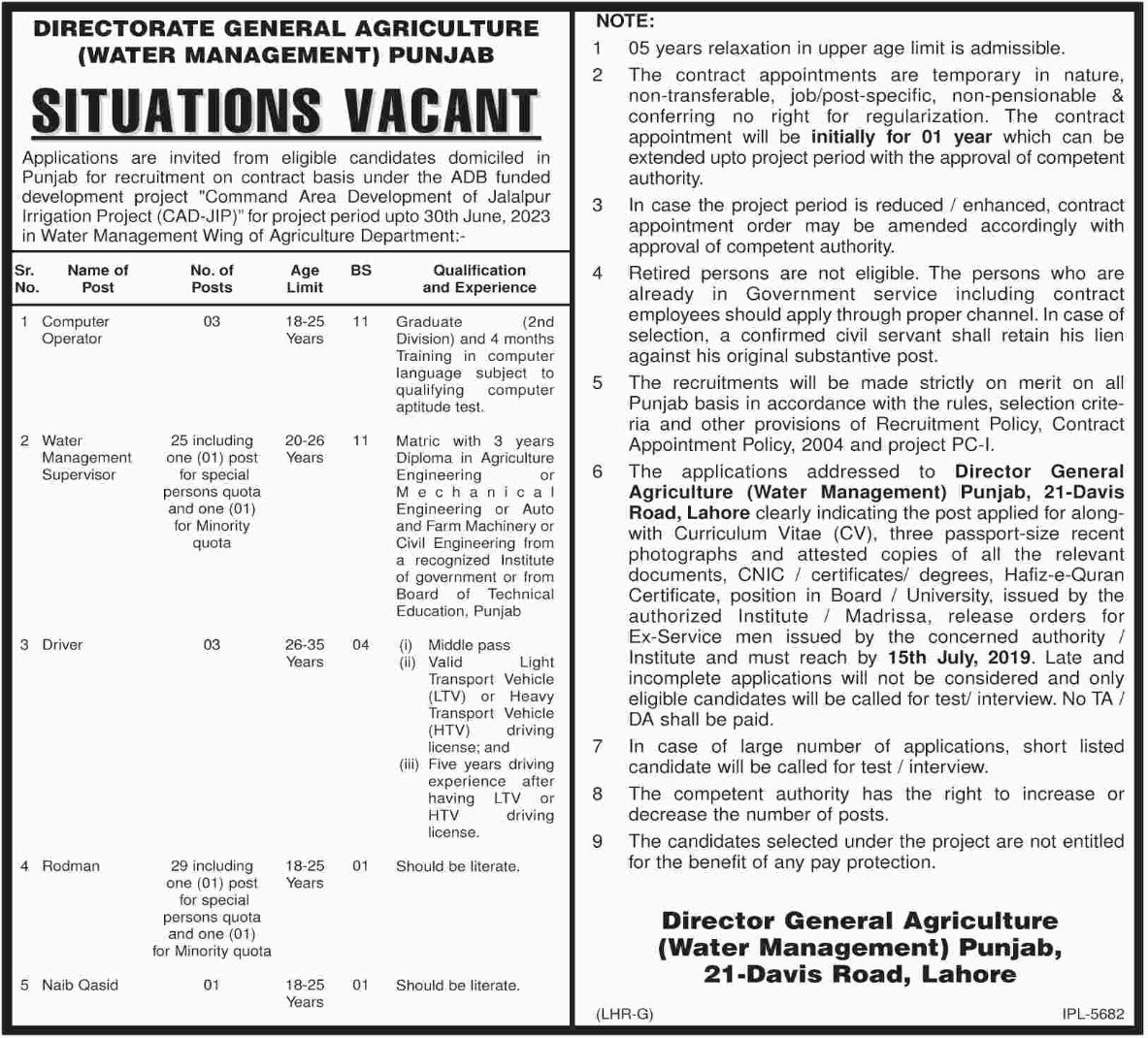 Agriculture Department Lahore Jobs 2019 Government of Punjab
