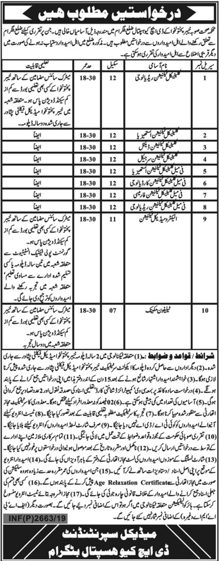 DHQ Hospital Battagram Jobs 2019 Khyber Pakhtunkhwa Health Department