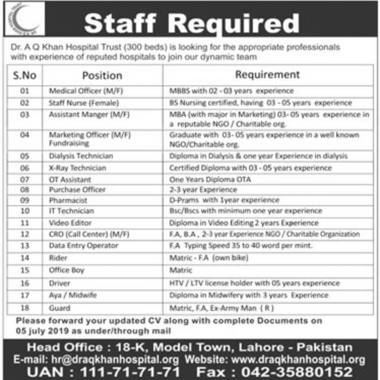 Dr AQ Khan Hospital Trust Lahore Jobs 2019