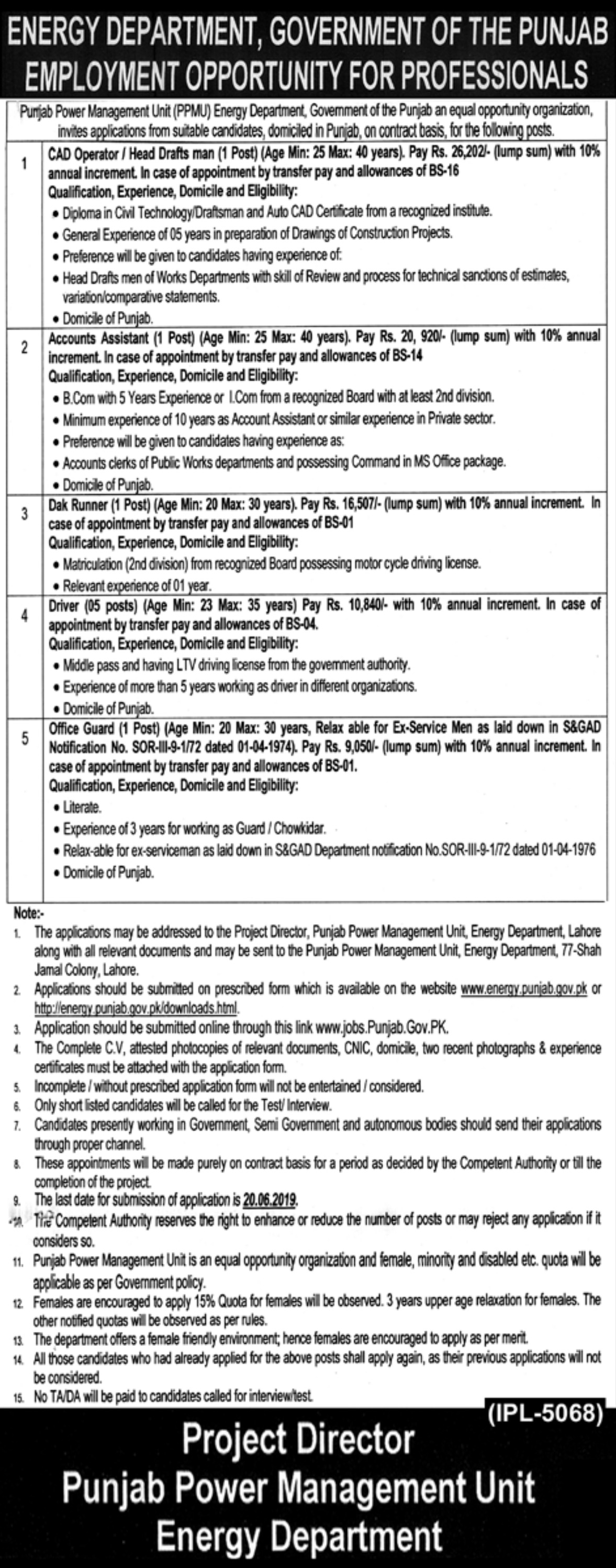 Energy Department Government of Punjab Jobs 2019