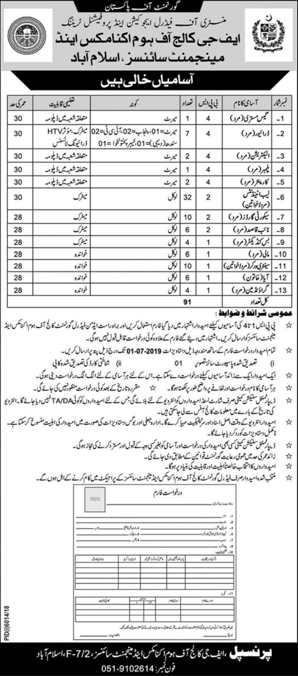 FG College of Home Economics & Management Sciences Islamabad Jobs 2019