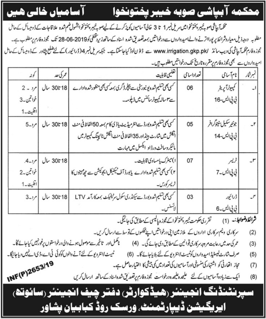 Irrigation Department Government of Khyber Pakhtunkhwa Jobs 2019