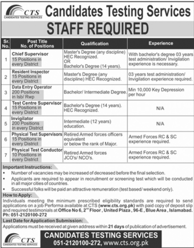 Candidates Testing Services CTS Jobs 2019