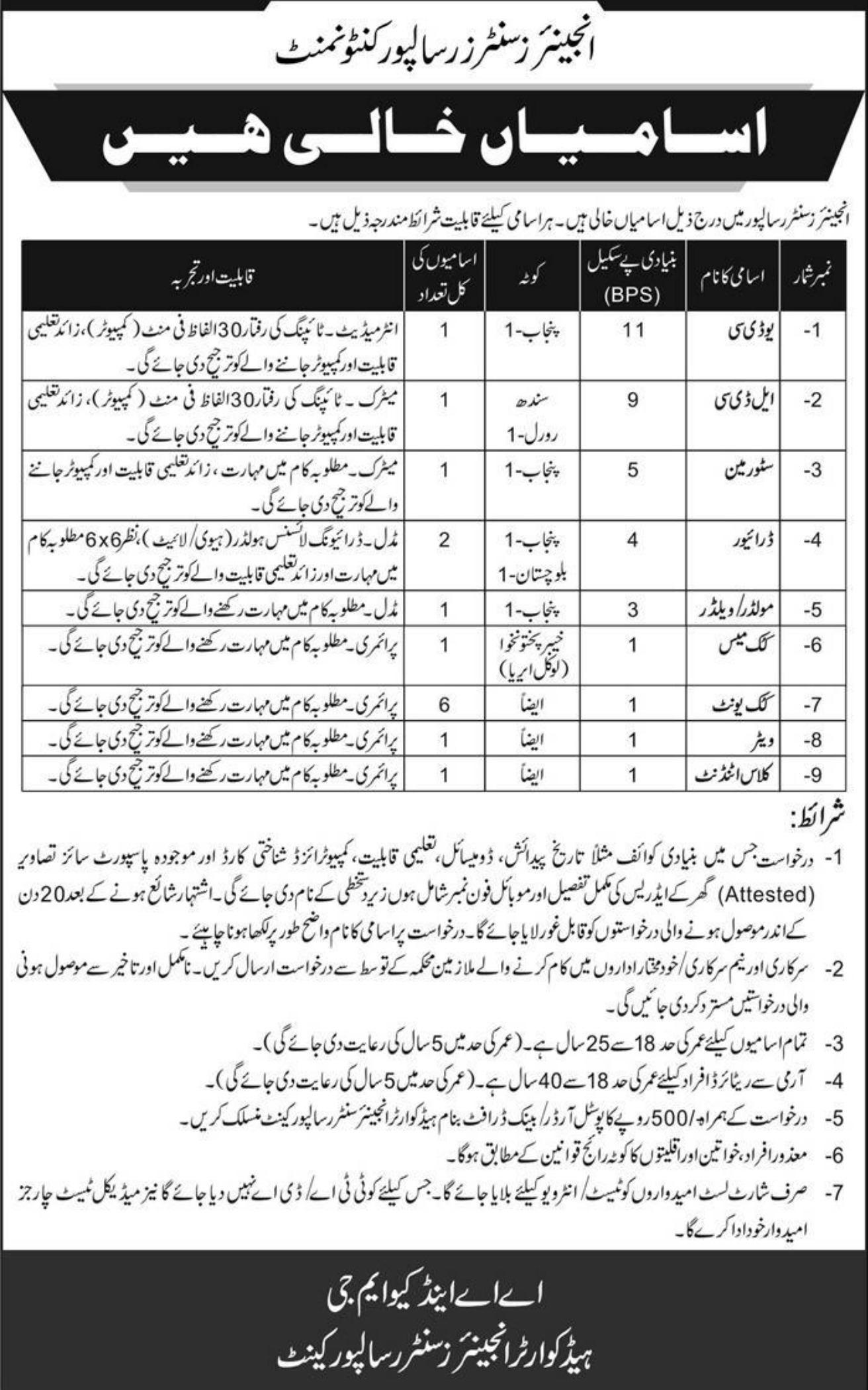 Engineers Center Risalpur Cantt Jobs 2019 Pak Army