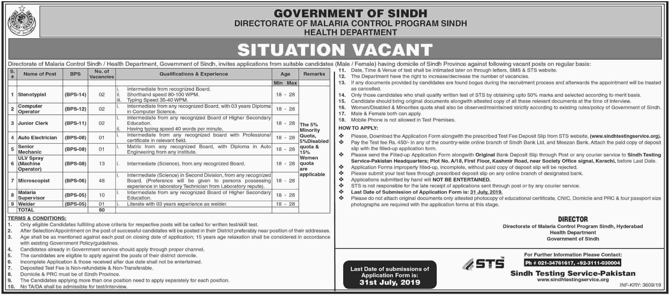 Sindh Health Department Jobs 2019 Directorate of Malaria Control Program