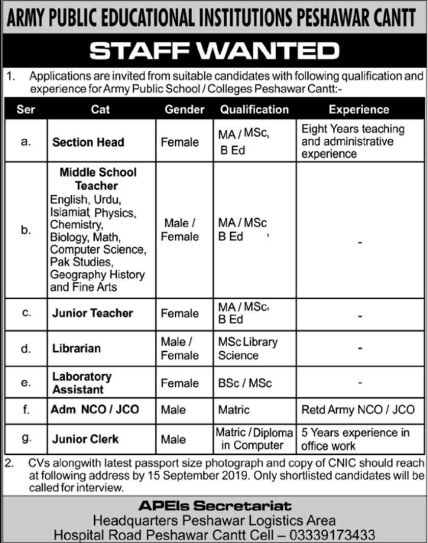 Army Public Educational Institutions Peshawar Cantt Jobs 2019