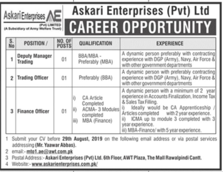 Askari Enterprises Pvt Ltd Rawalpindi Cantt Jobs 2019