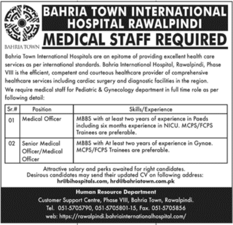 Bahria Town International Hospital Rawalpindi Jobs 2019
