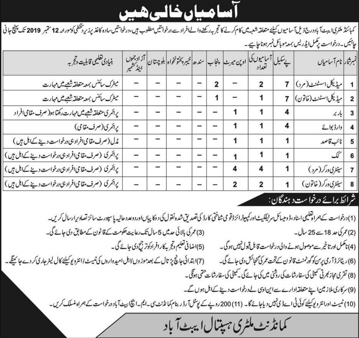CMH Abbottabad Jobs 2019 Combined Military Hospital
