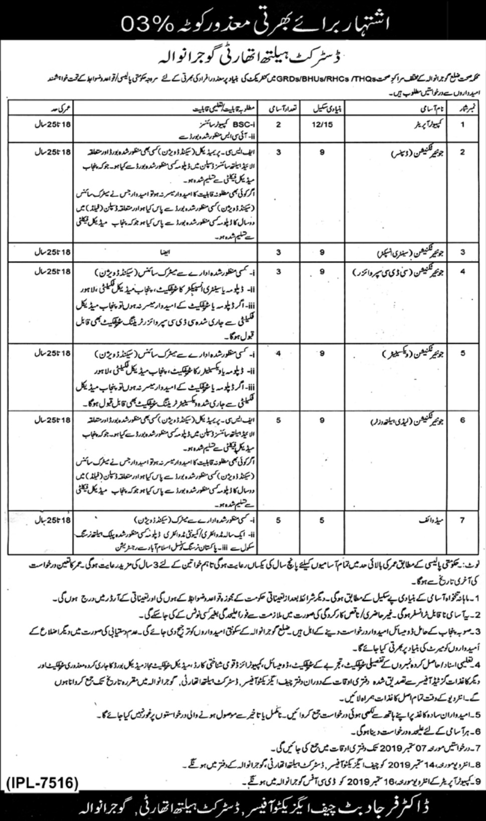 District Health Authority Gujranwala Jobs 2019 Disabled Quota