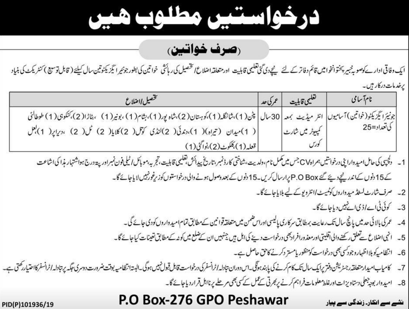 Federal Government Department Jobs 2019 P.O.Box 276 Peshawar