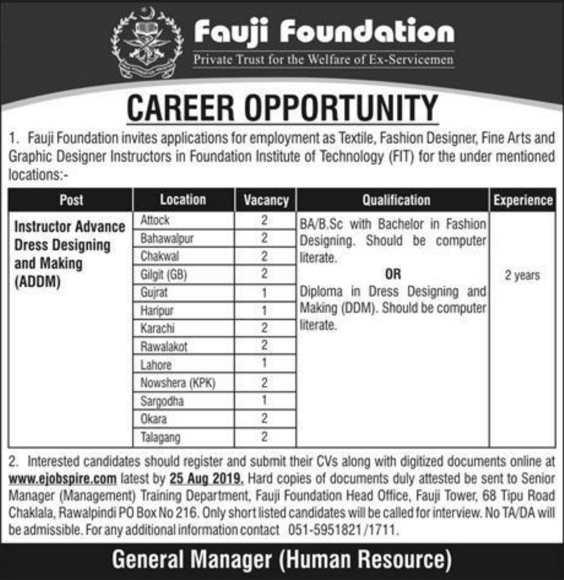 Foundation Institute of Technology FIT Jobs 2019 Fauji Foundation