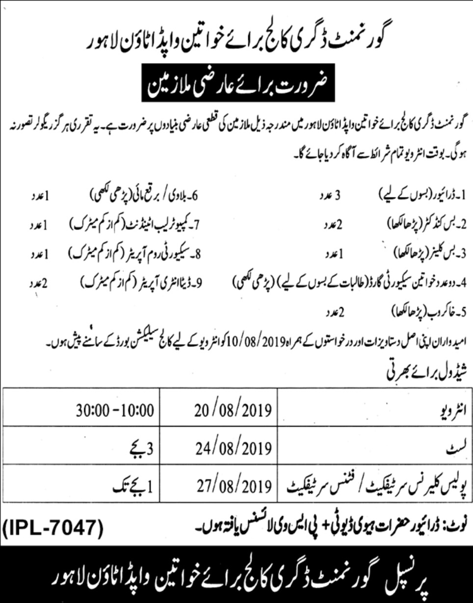 Government Degree College for Women Wapda Town Lahore Jobs 2019(1)