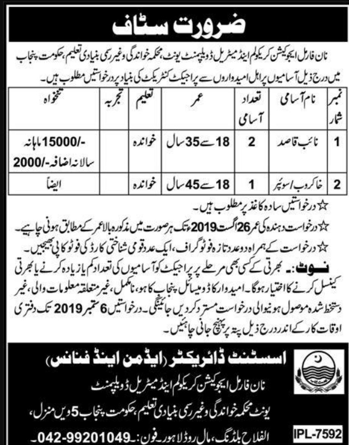 Literacy & Non-Formal Basic Education Department Punjab Jobs 2019