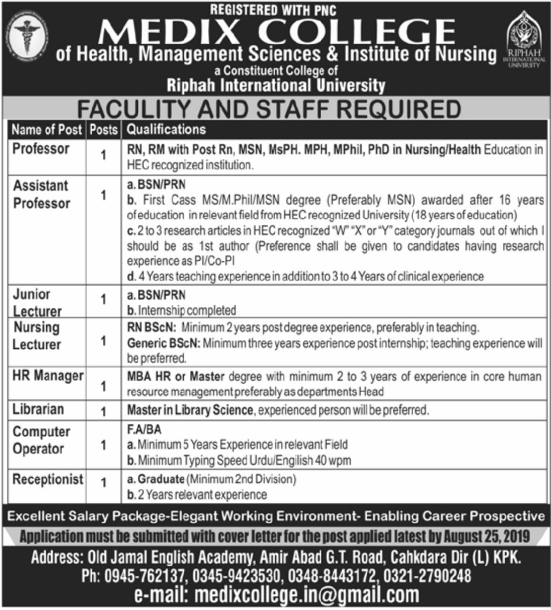 Medix College of Health Management Sciences & Institute of Nursing Chakdara Dir Jobs 2019 KPK