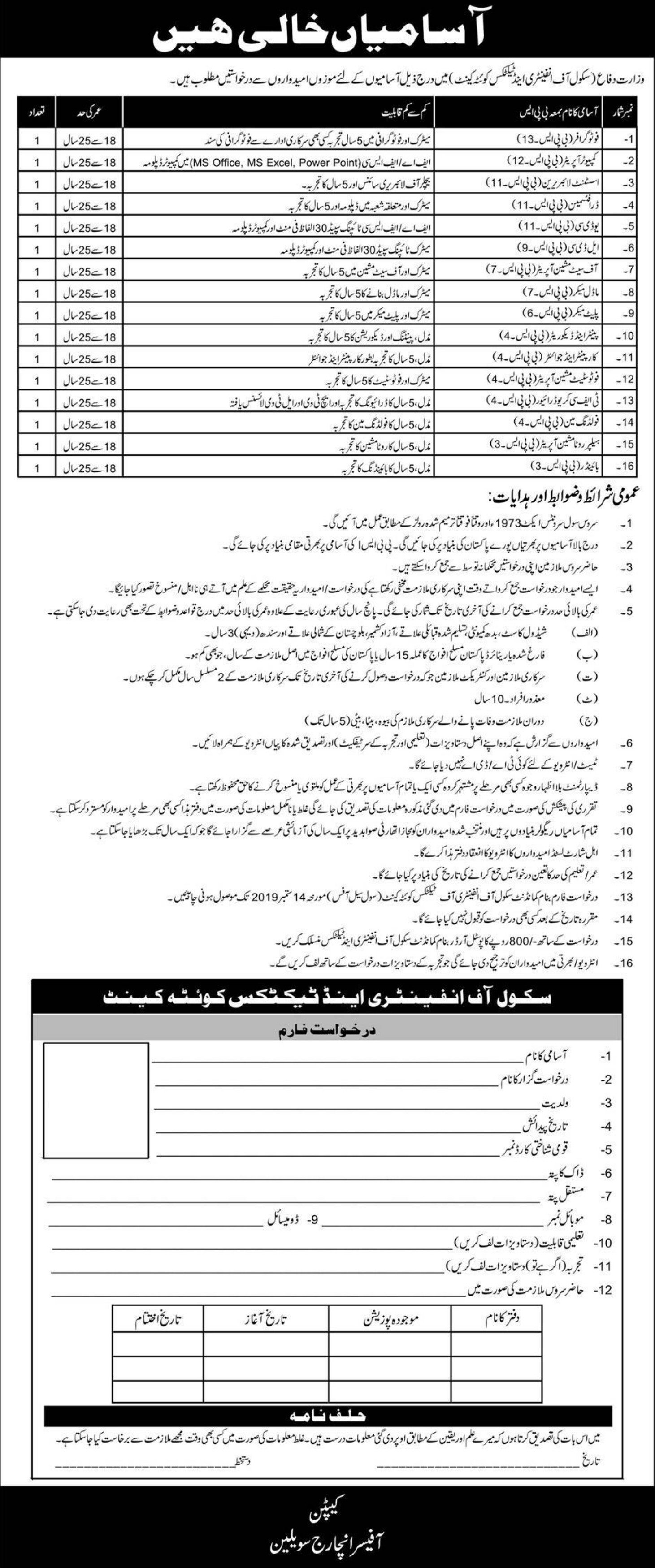 Ministry of Defence Jobs 2019 School of Infantry & Tactics Quetta Cantt