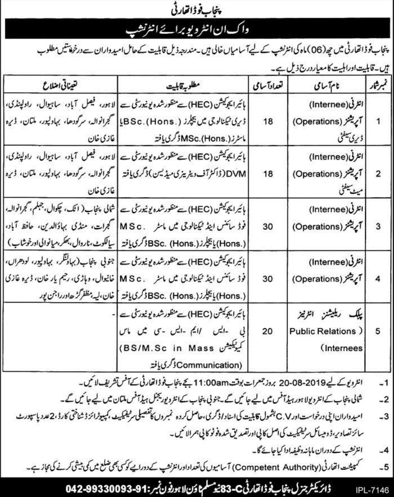 Punjab Food Authority PFA Jobs 2019 Walk-In-Interview for Internship